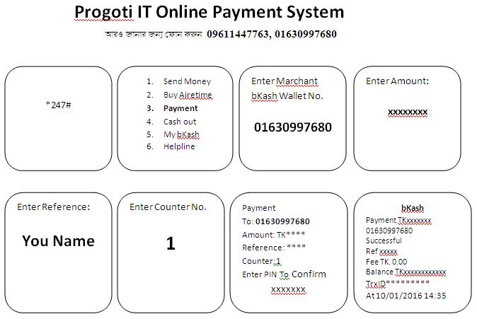payment bkash